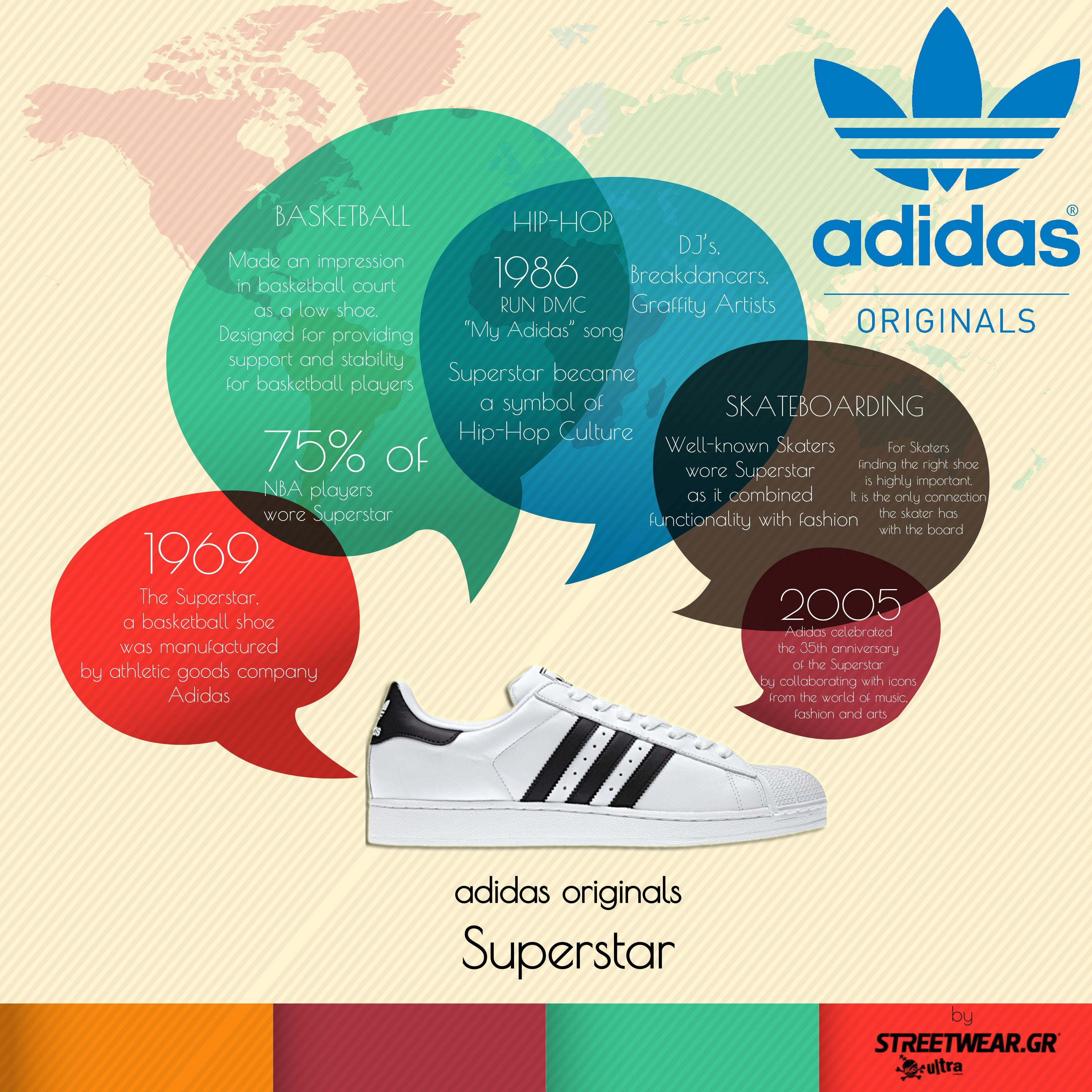 adidas originals superstar infographic