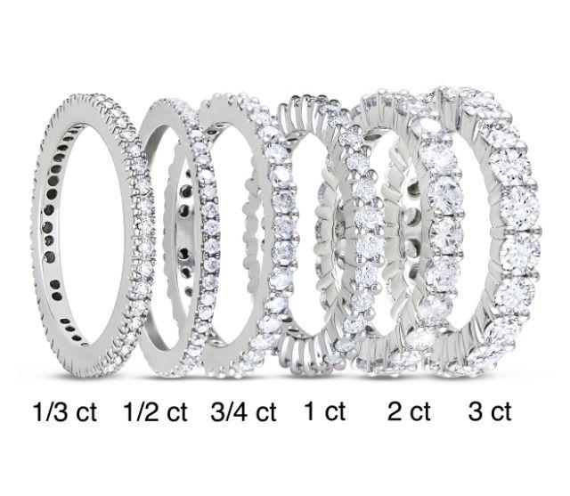 Carat Comparison Wedding Bands Eternity Eternity Ring Diamond Eternity Band Diamond Eternity Ring