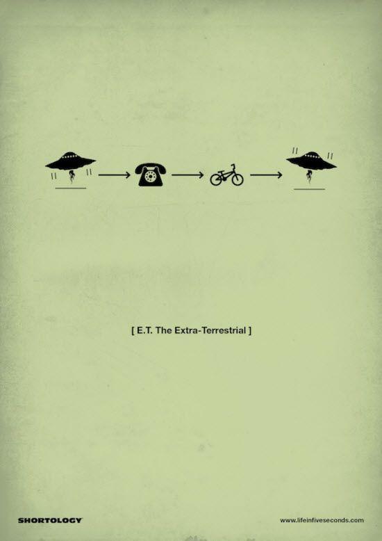 Nouvelle série de posters minimalistes > Creanum