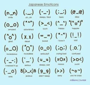 funny text faces to