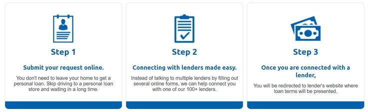 loan originator jobs houston tx sign your cash loan today extremely