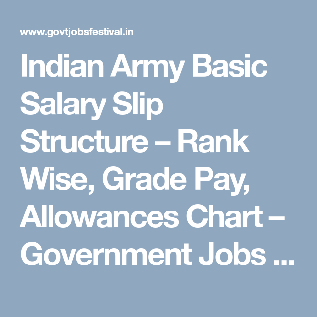Indian Army Basic Salary Slip Structure – Rank Wise, Grade