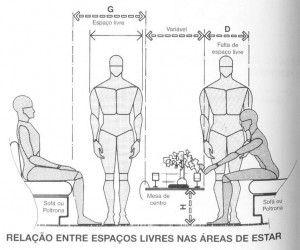 Ergonomias de salas ergonom a pinterest centro for Cuales son medidas antropometricas