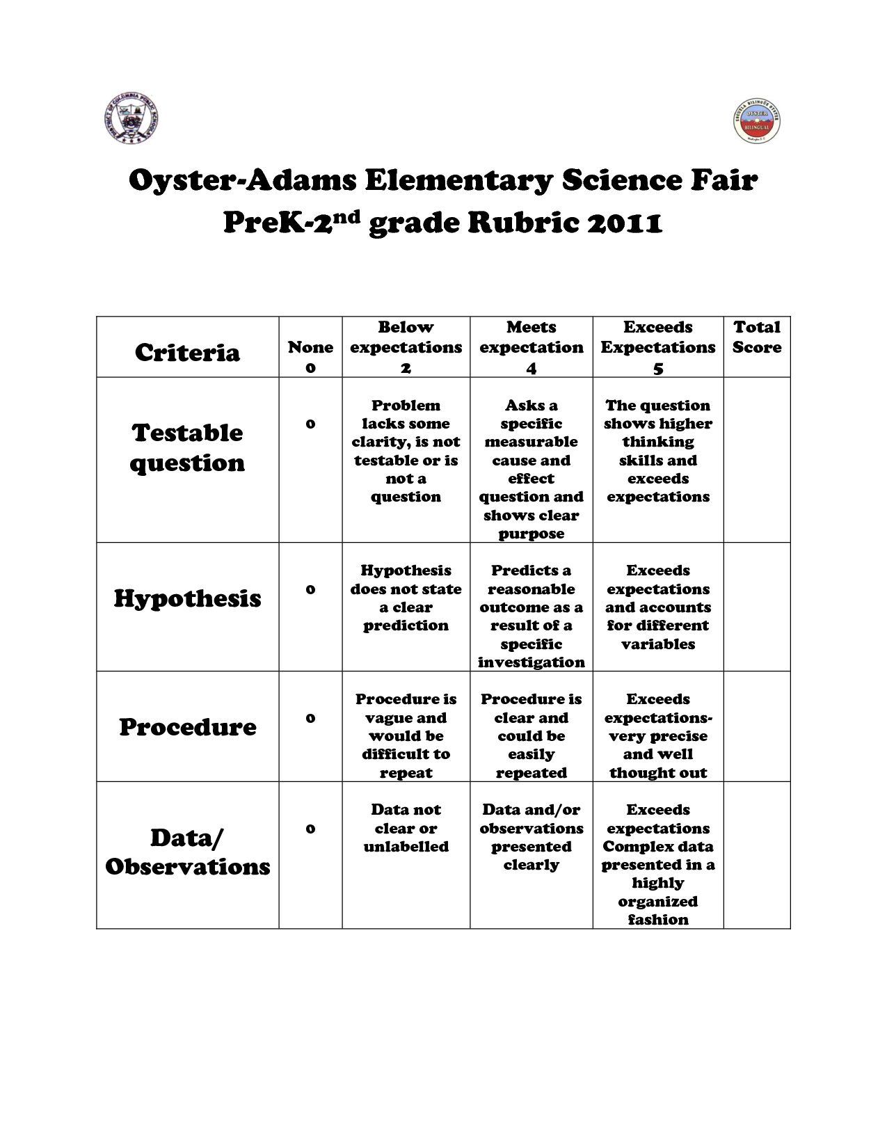 Science Fair K 2 Elementary Rubrics For Science