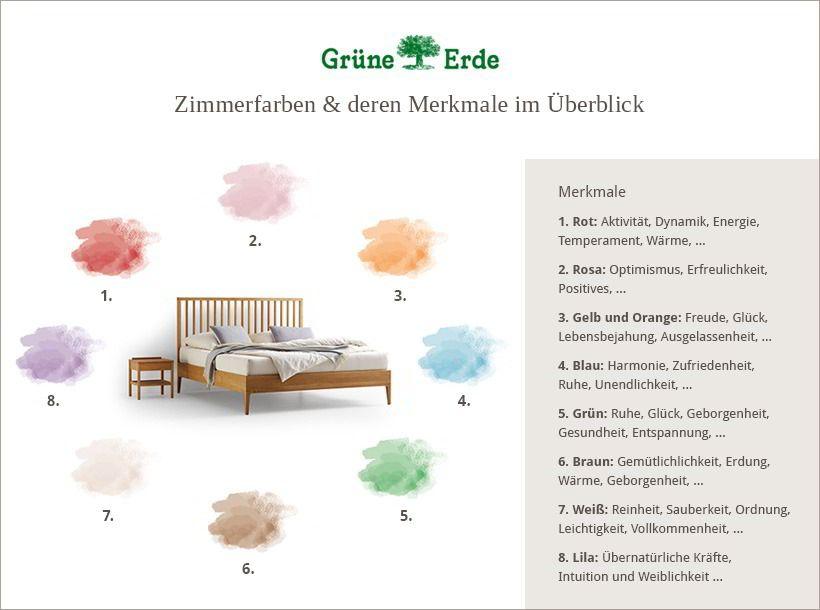 Farbe Im Schlafzimmer Infografik Farben Bedeutung Bedeutung Der