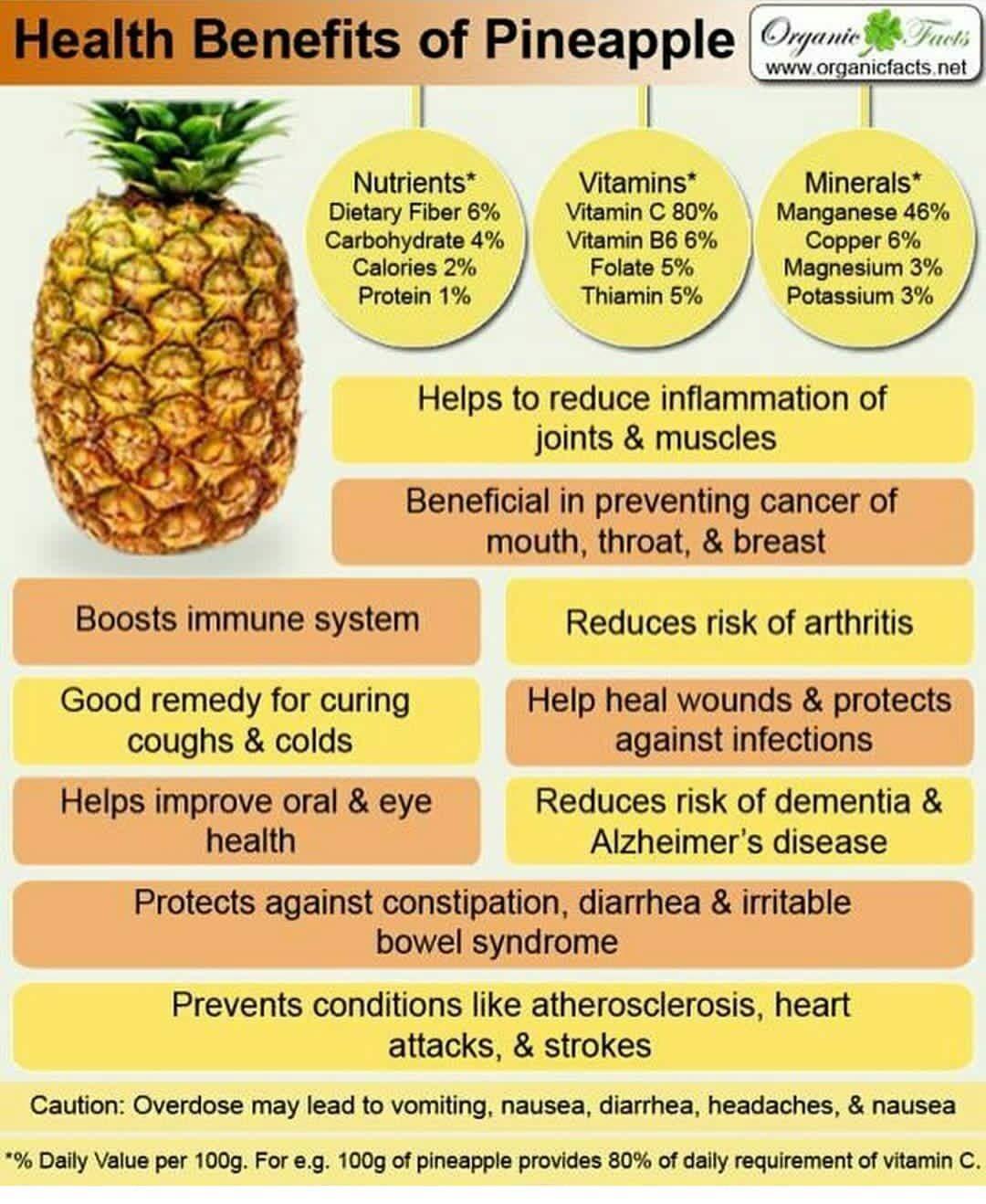 "veganclassroom on Instagram ""Pineapple ☝🌱🌱🌱 Vegan teach"