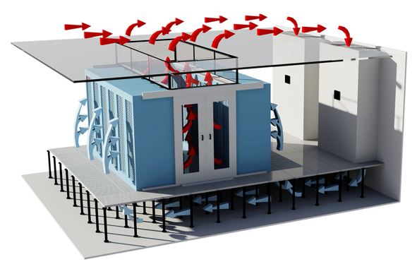 Is Cold Or Hot Aisle Containment Better For Your Data Center