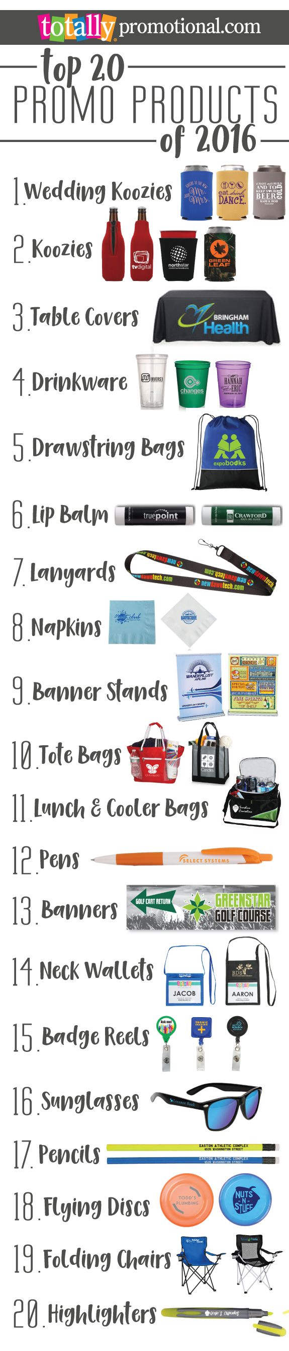 Here we feature our best selling top 20 promotional products from here we feature our best selling top 20 promotional products from 2016 use coupon fandeluxe Image collections