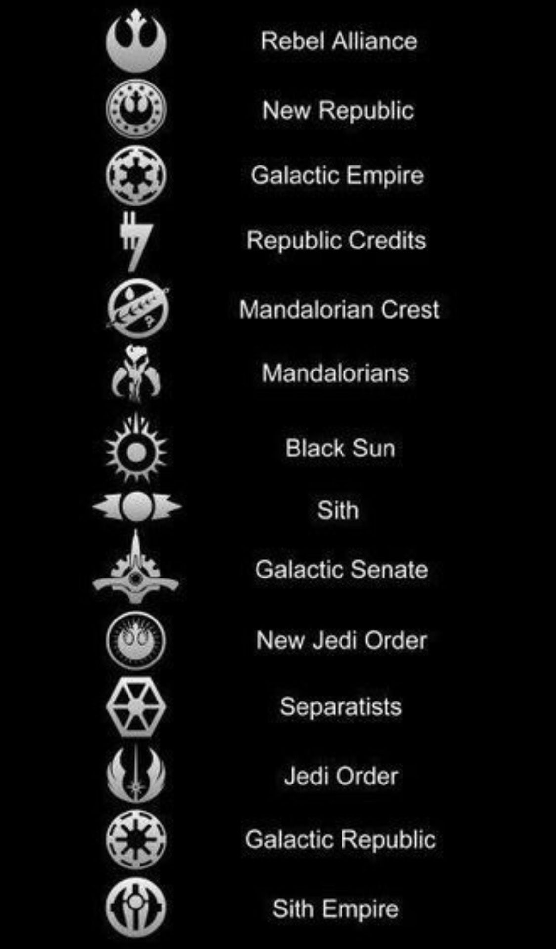 Pin By Erin Cooper On Star Wars Pinterest Stars And Inkstarhalotattoomachinediagrams Art Love Icons Quiz
