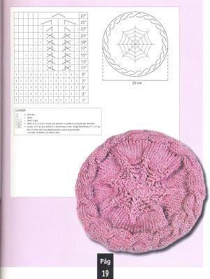 gorra+plato+de+crochet6.jpg (301×400)