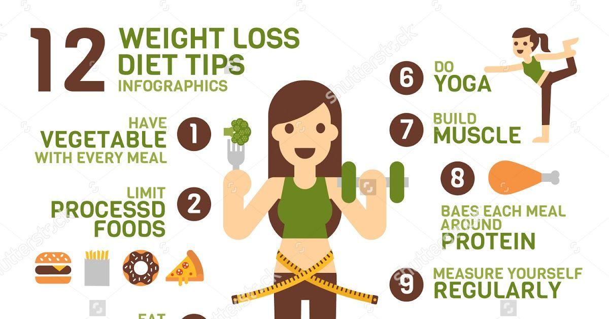 Effective weight loss methods