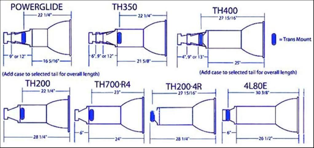 84 cutlass supreme with a 4le60 transmission crossmember pics rh pinterest com TH200 Transmission Identification GM Transmission Identification