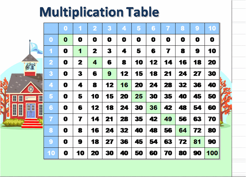 Cute Multiplication Table  Math    Multiplication