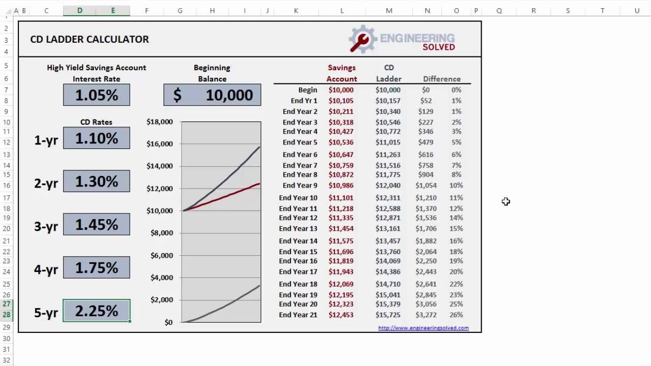 Pin On Spreadsheet Template