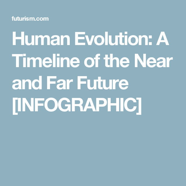 Future Human Evolution Timeline
