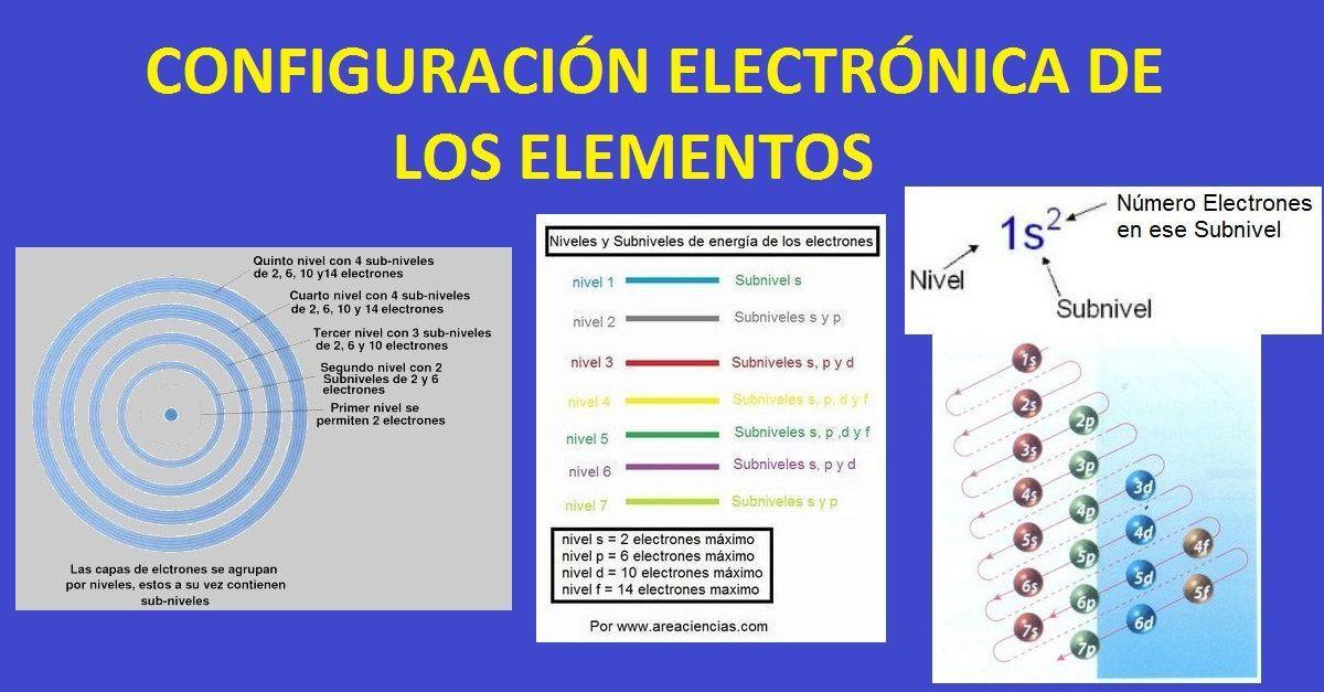 cuál es la imPortancia de recHazar, reducir, reusar y reciclar los - best of tabla periodica de los elementos electronegatividad