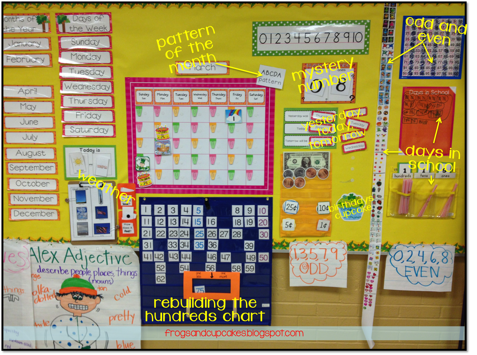 Kindergarten Calendar Games : Best math boards ideas on pinterest bulletin board