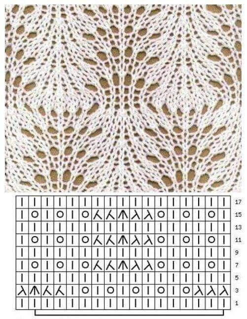 Lace knit pattern | Muster | Pinterest | Dos agujas, Puntadas y Puntos