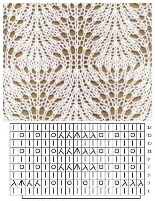 Lace knit pattern | dos agujas | Pinterest | Dos agujas, Puntos y ...