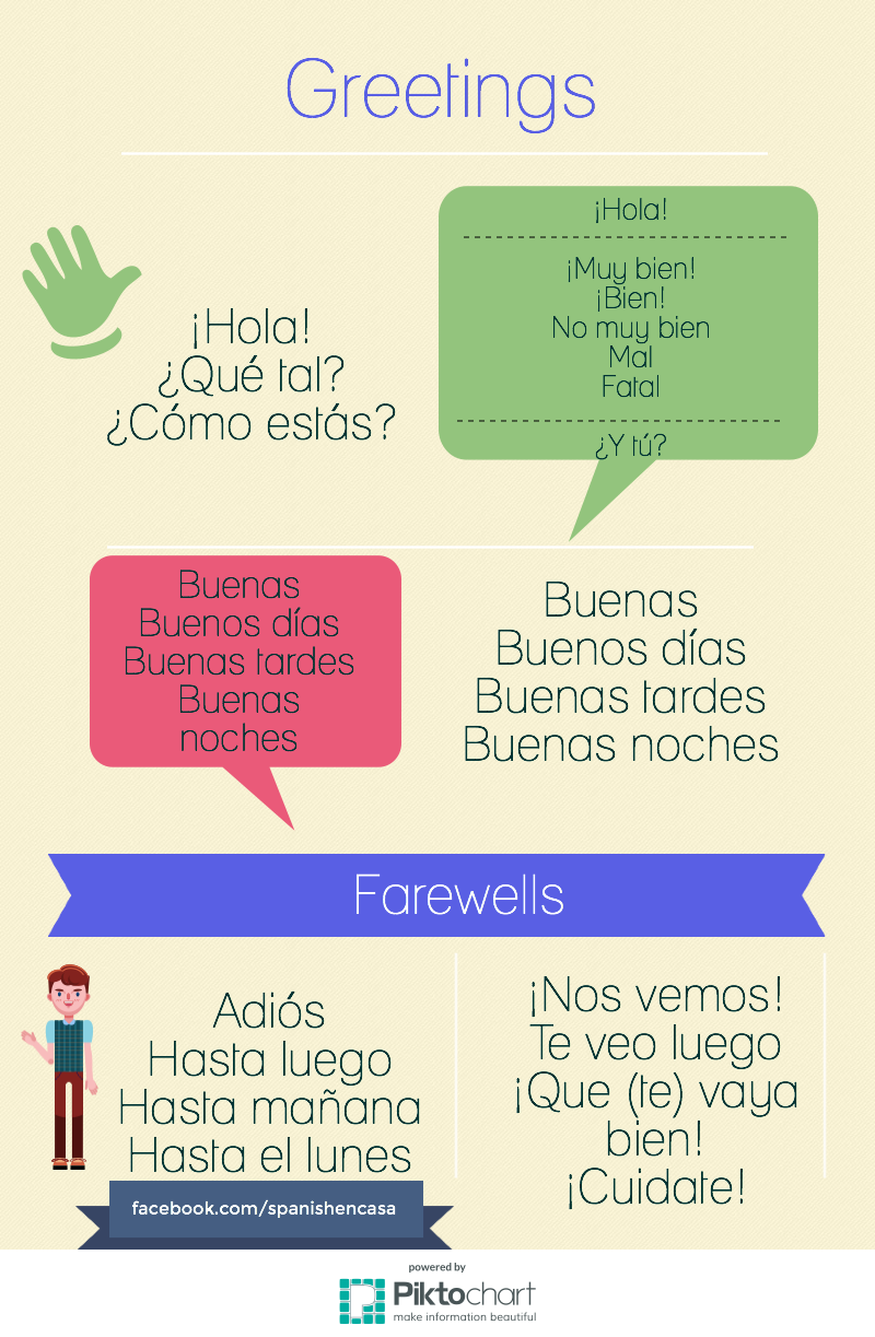 How Easy Is It To Learn Spanish English Spanish Pinterest