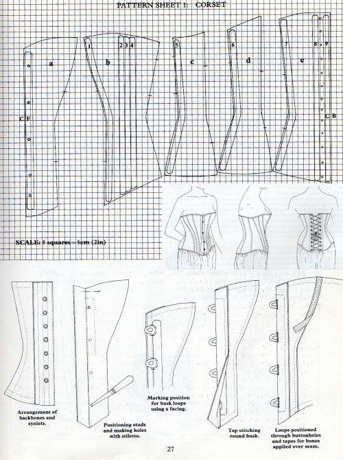 edwardian dress pattern - Google Search