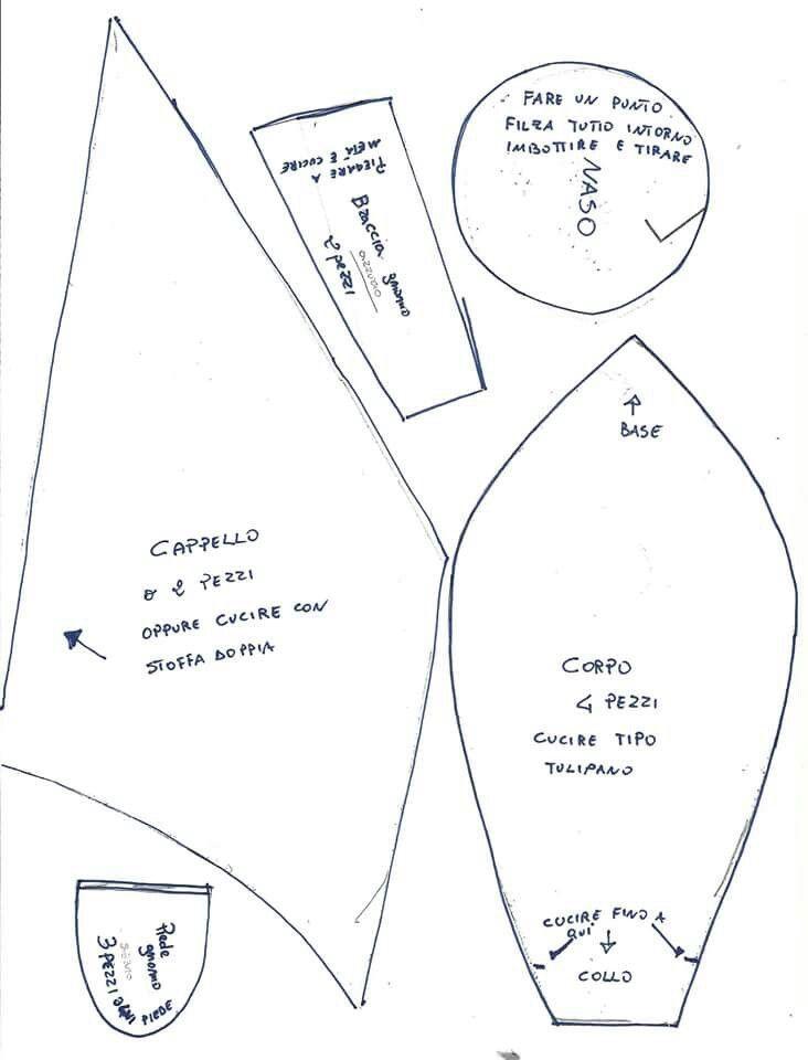 Risultati immagini per camille le pigottine di vanda for Fermaporta cartamodello