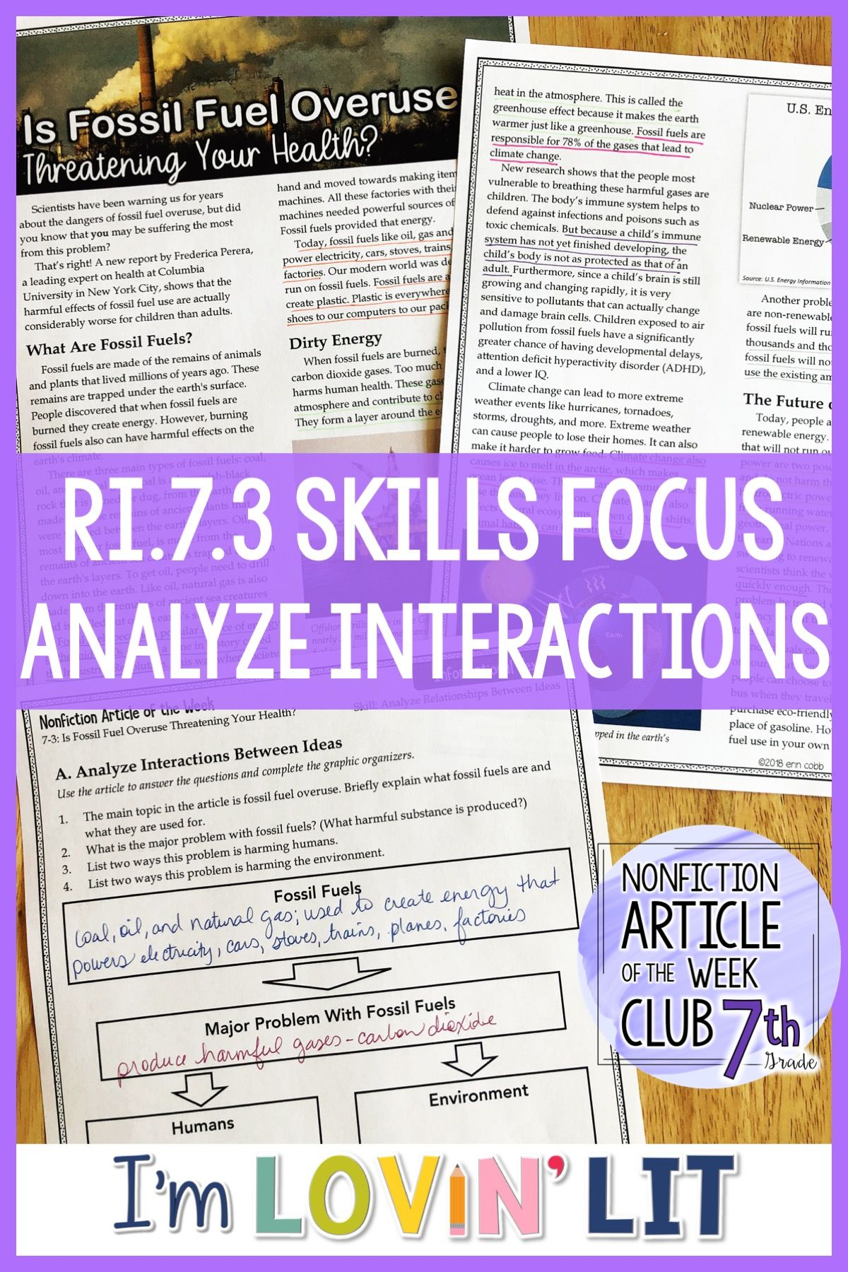 Analyze Relationships In A Text Ri73 Fossil Fuel Overuse Article Electricity Is Produced From Coal Academic Writing Task 1 Ielts Interactions Teach This Reading Informational Skill For 7th Grade With Nonfiction