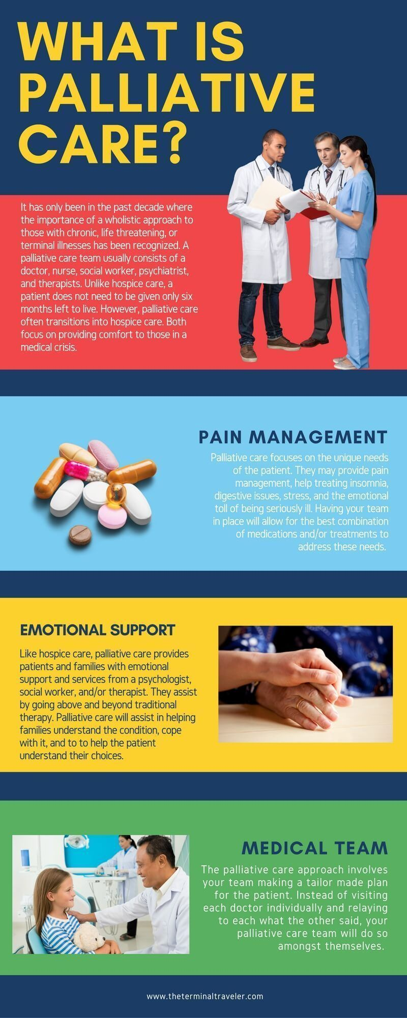 Infographic describing what palliative care is