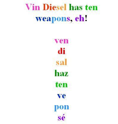 Informal Commands Mnemonic Device Teaching Spanish Spanish