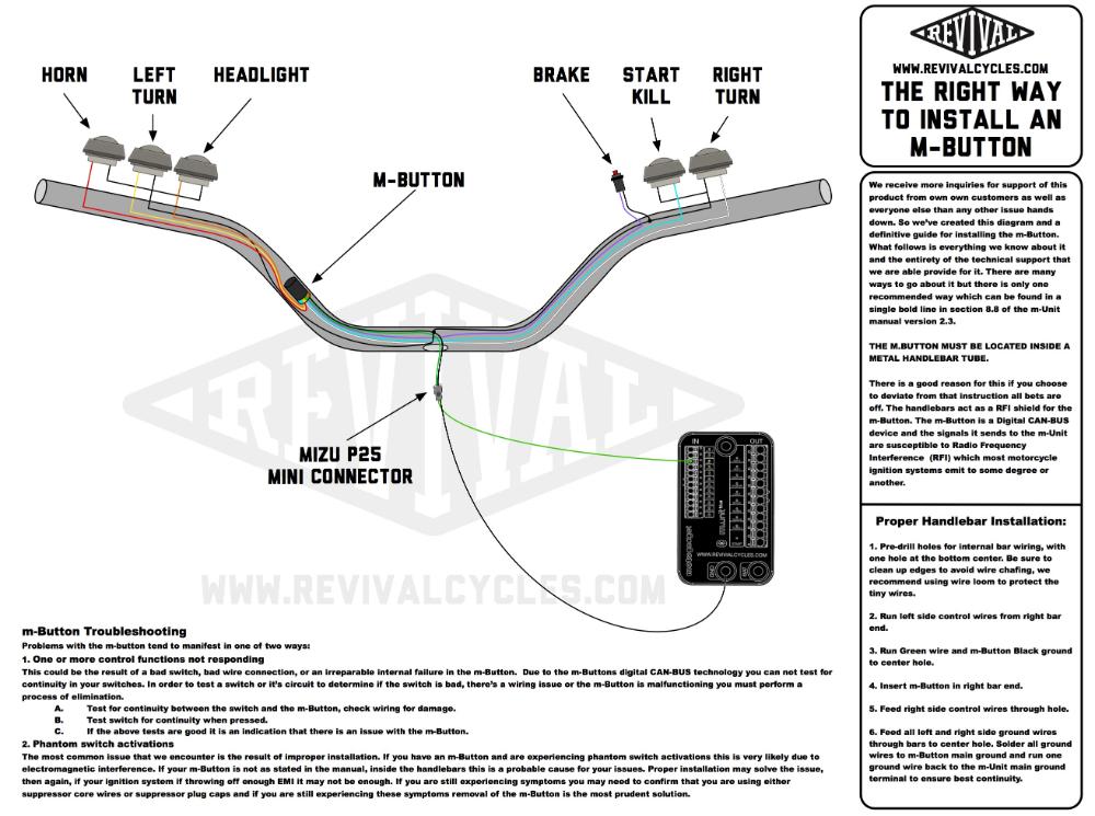 Diagram Farmall M Wiring Diagram Full Version Hd Quality Wiring Diagram Diagramdonnyv U Nite It