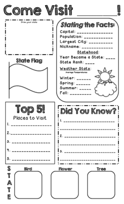 State Report    Create A State Poster From Miss Cherrittu0027s Shop On  TeachersNotebook.com   (1 Page)   State Report Poster