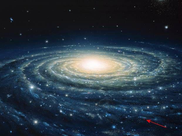 Sonnensystem Milchstraße
