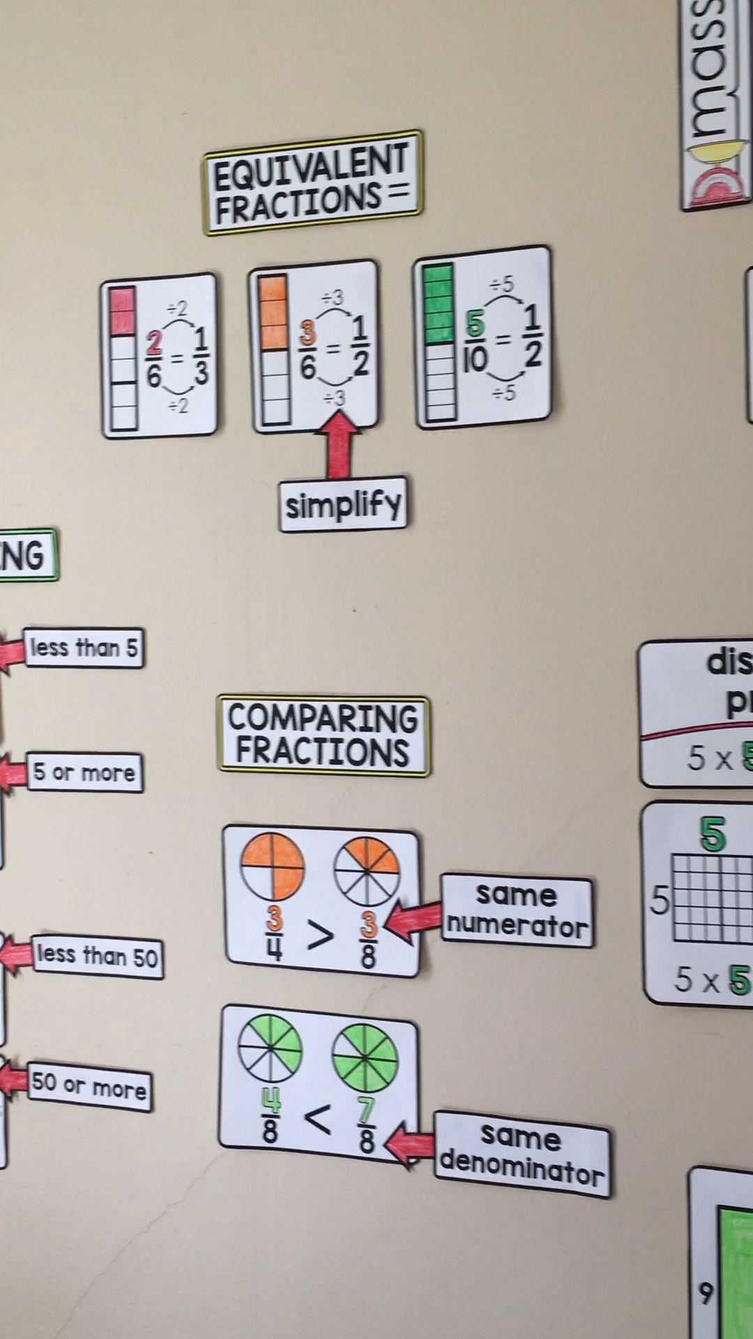 3rd Grade Math Word Wall Summer Educational Crafts For Kids