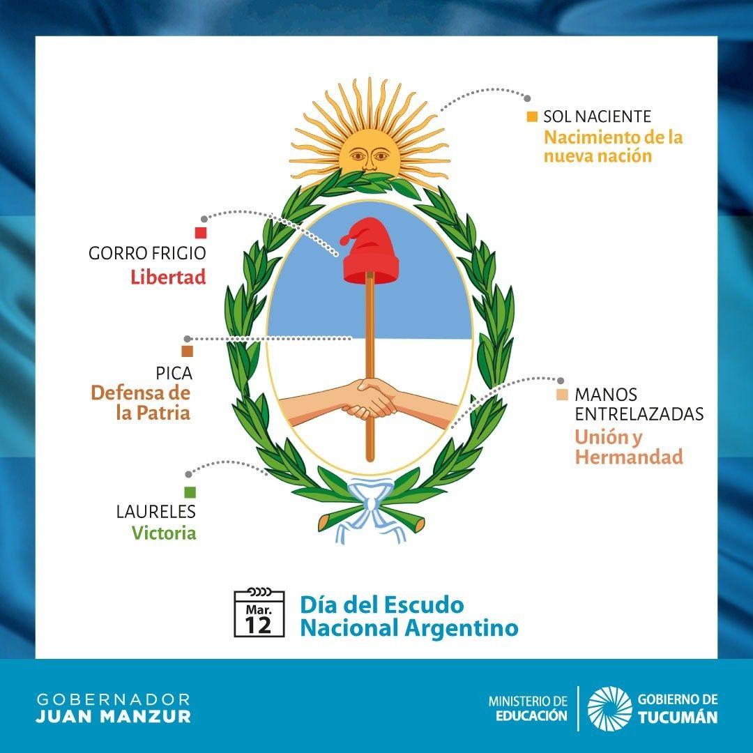 Pin de Silvana Ibañez en Efemerides de marzo   Escudo ...