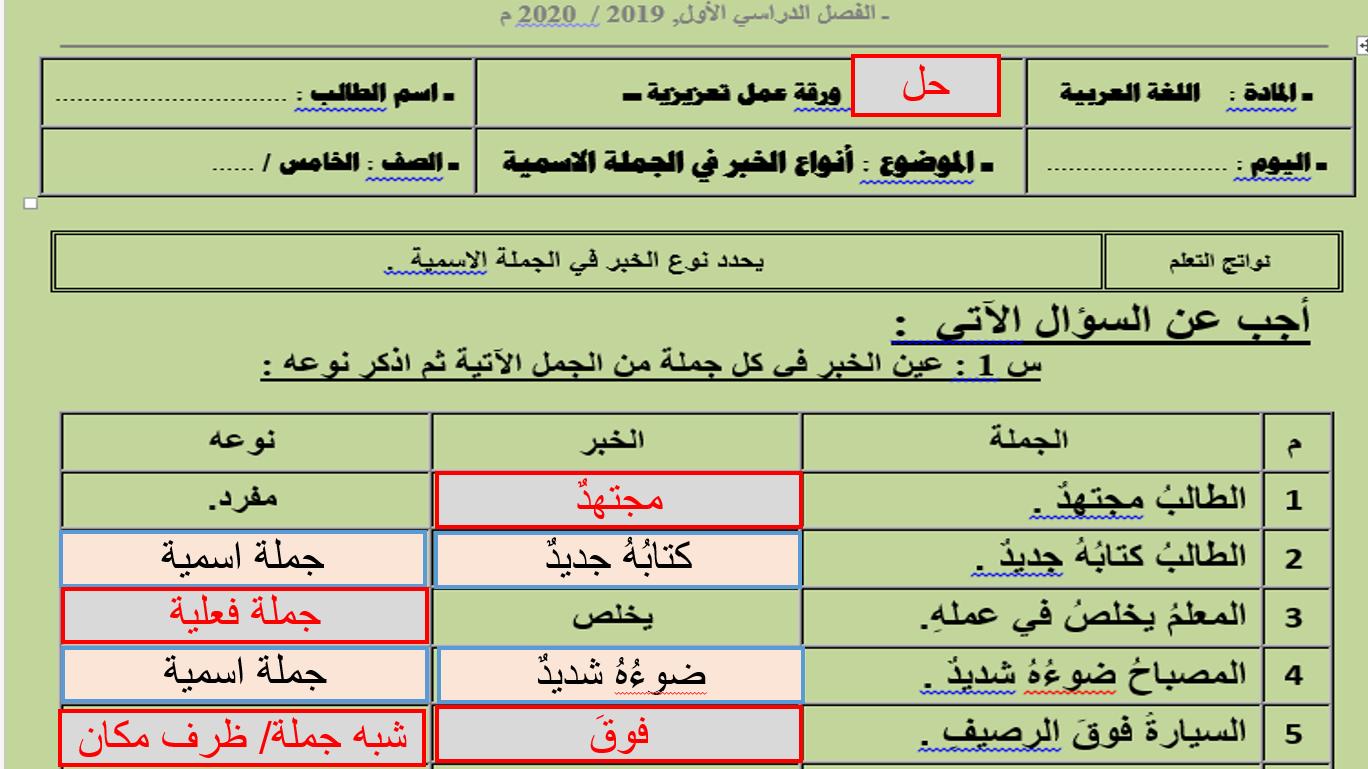 انواع الخبر في الجملة الاسمية الصف الخامس مادة اللغة العربية بوربوينت Map Periodic Table Map Screenshot