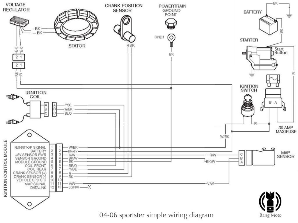 04 -06 Sportster simplified wiring diagram Harley Davidson Battery Wiring Diagram on
