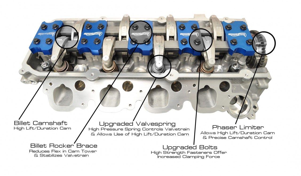 LIVERNOIS MOTORSPORTS 6.2L RAPTOR ASSEMBLED CNC HEADS/CAM