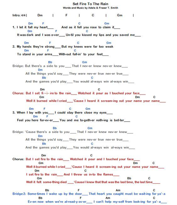 Adele Set Fire To The Rain Chords Lyrics Part 1