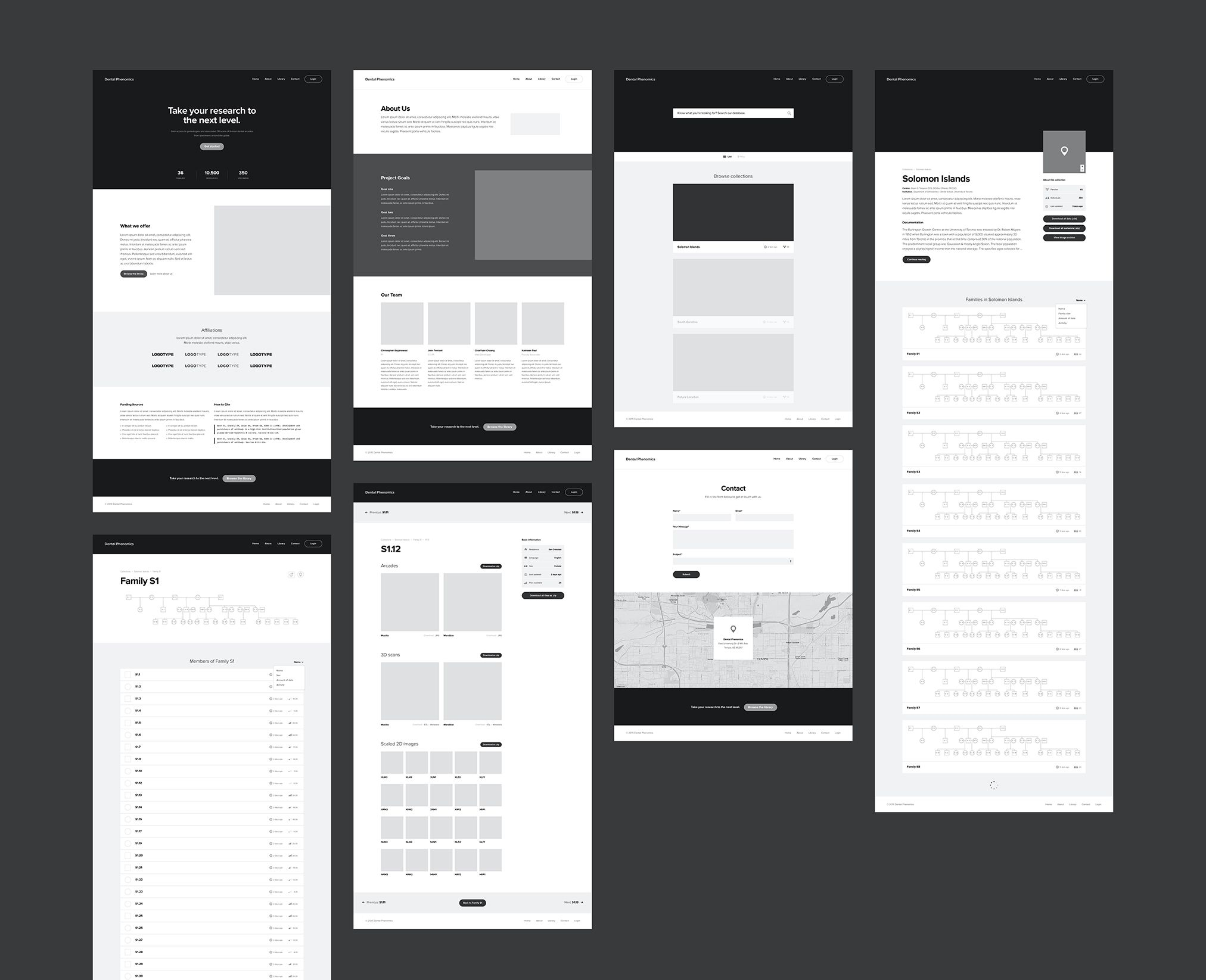 Wireframes For Dental Research Website By Adam Butler Ux