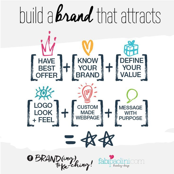 5 Steps To Build A Brand That Attracts Small Business Marketing Branding Branding Your Business