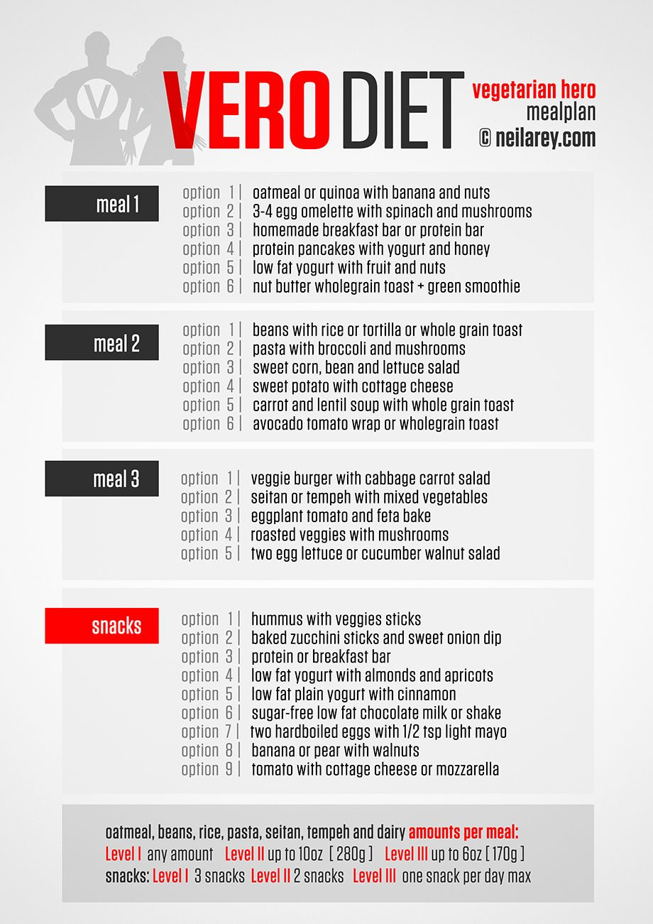 Vegan Bodybuilder Meal Plan Pdf | EOUA Blog