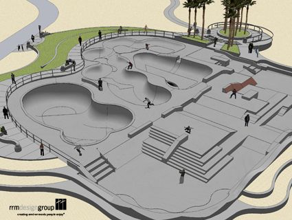 indoor skatepark business plan