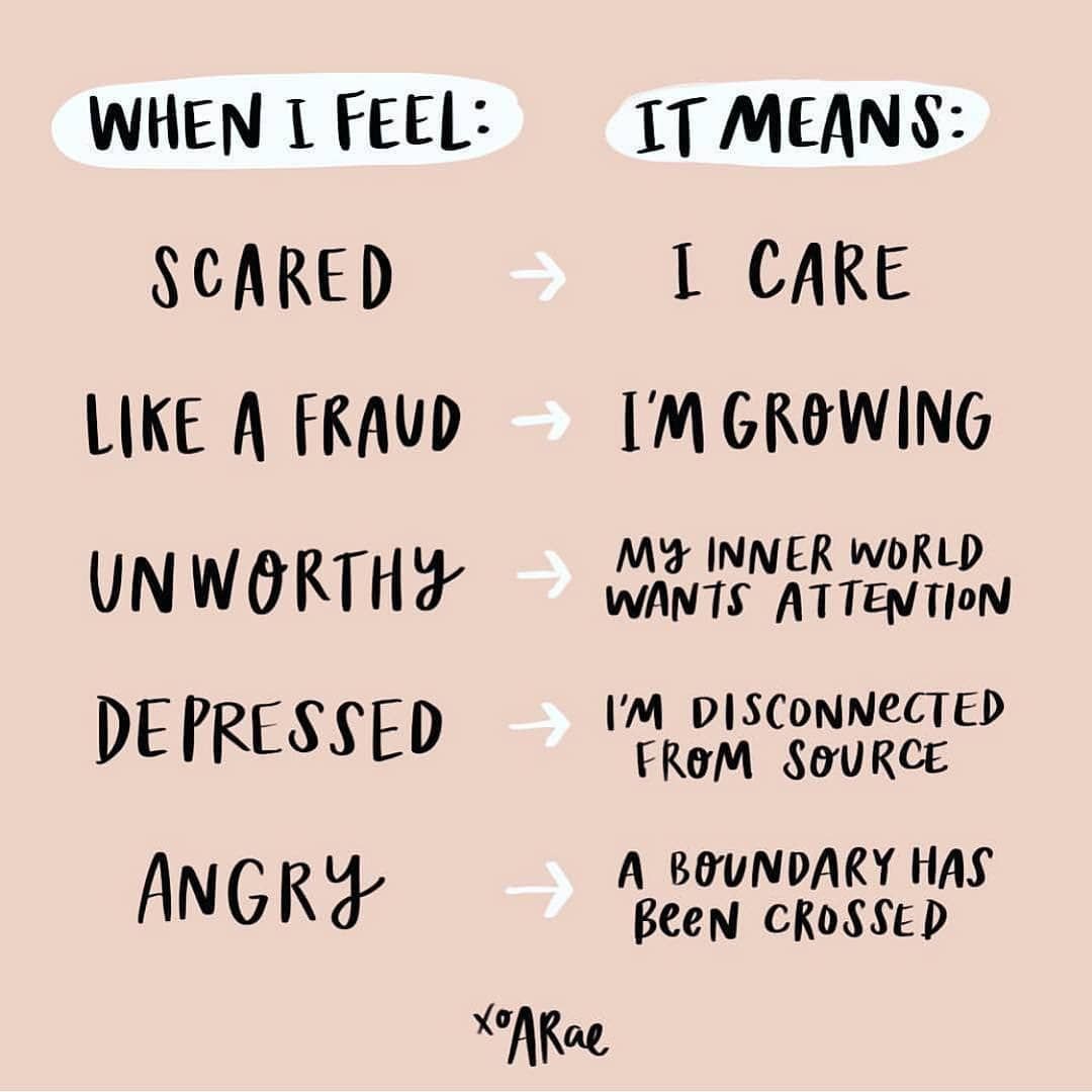 Positive & Motivational Quotes | Emotions, Self care, Self