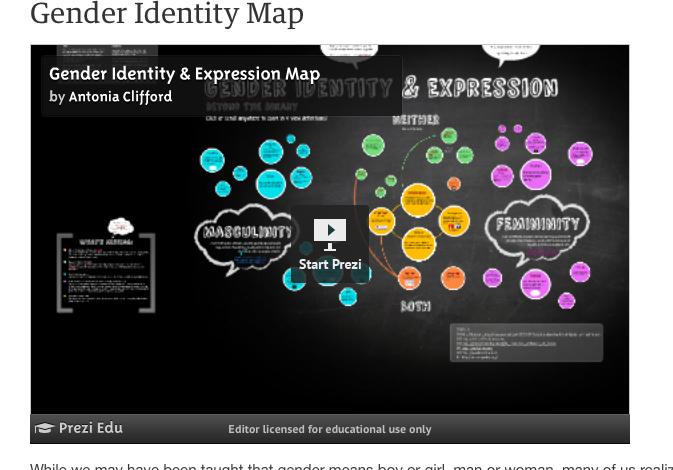 Gender Identity Map Cognitive Psychology Gender Identity Counseling Kids
