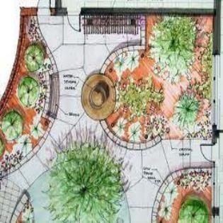 This Year S Garden Plan Organic Gardening Mother Earth News Garden Design Plans Backyard Landscaping Designs Landscape Design Plans