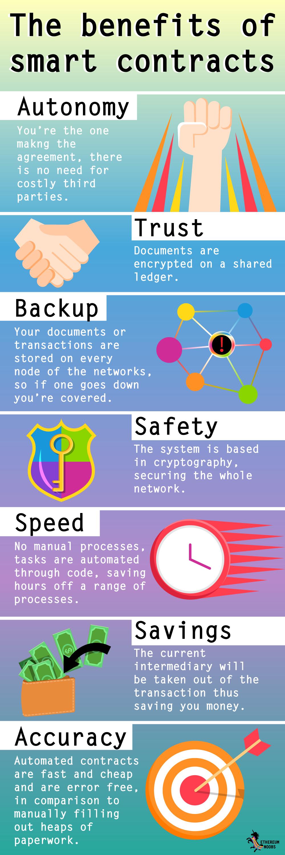 benefits of ethereum