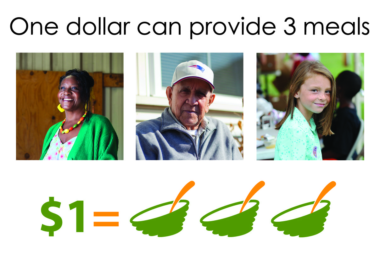 Food bank for the heartland is the largest food bank in
