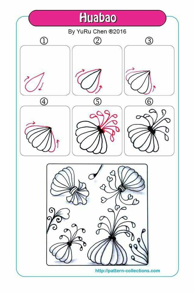 Pin de Rajani en Zentangles Pinterest Zentangle, Dibujo y