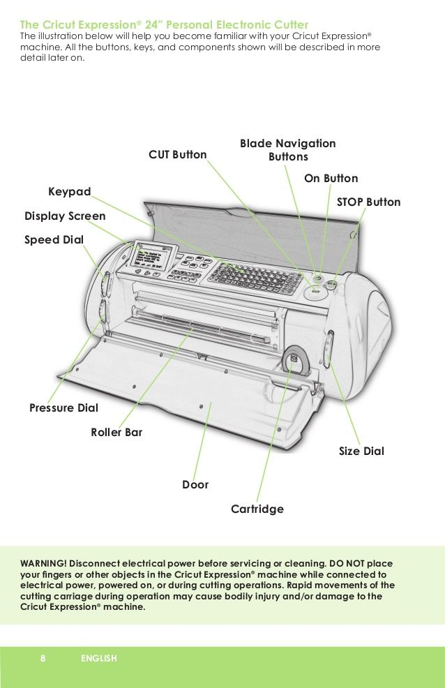 cricut expression user manual learn cricut cricut info rh pinterest com Chart for Cricut Expression Provo Craft Cricut Expression