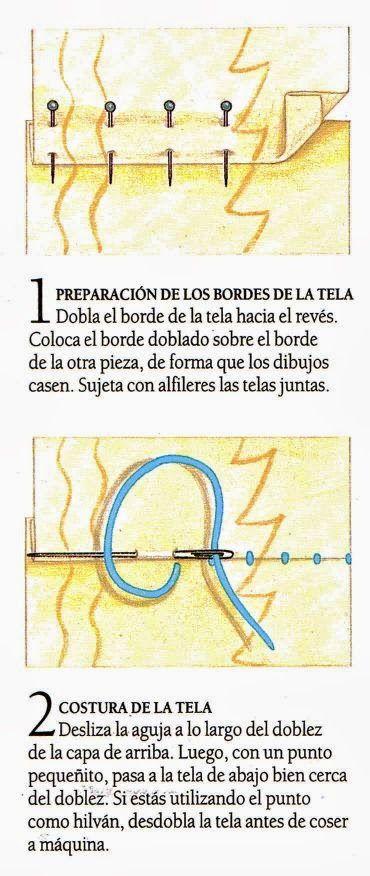 PATRONES DE COSTURA : TIPOS DE PUNTOS DE COSTURA A MANO | maquinas y ...
